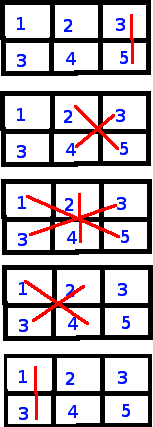 fast multiplication 3 digit