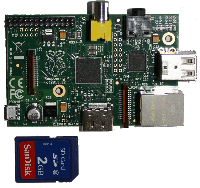 true price of raspberry pi