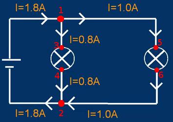 fysik 1 elektriska fält