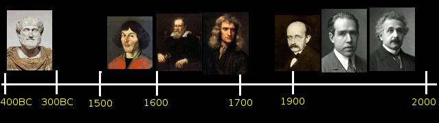 fysiker
