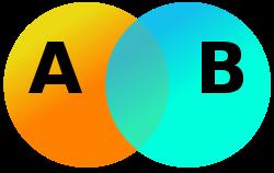 250px-Venn-diagram-AB