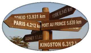 List of distances between cities