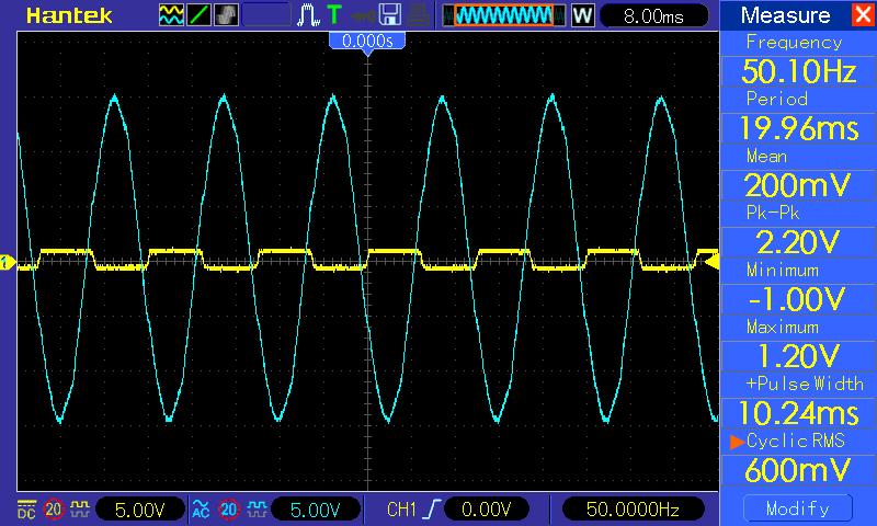 Zener diode applications