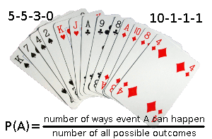 Bridge probability of card distribution
